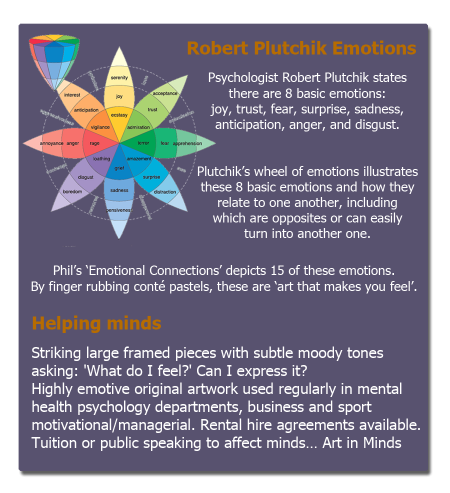 emotions box21